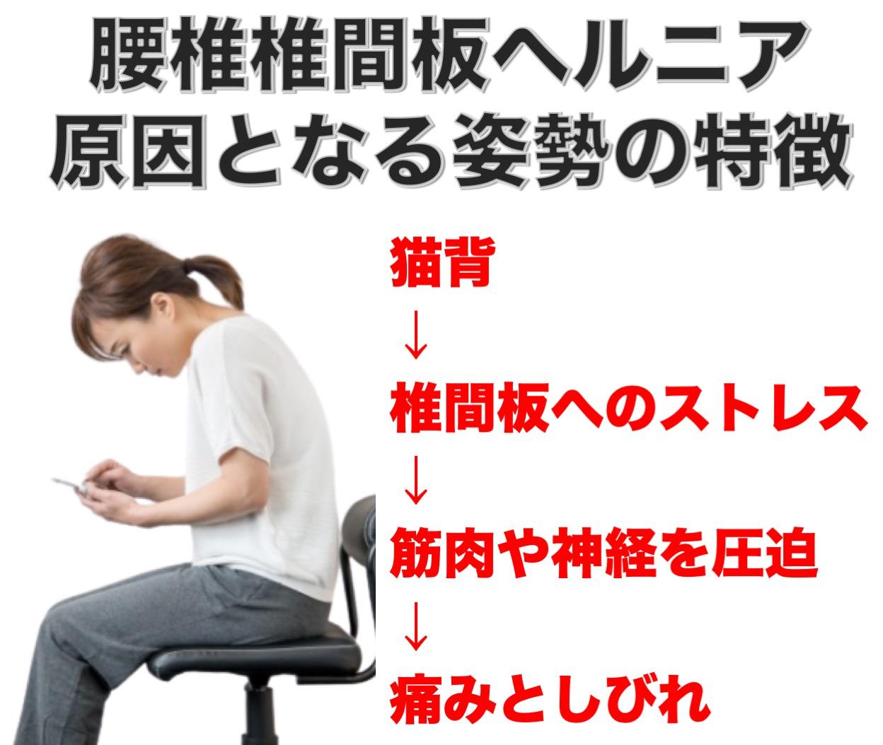腰椎椎間板ヘルニアの原因姿勢