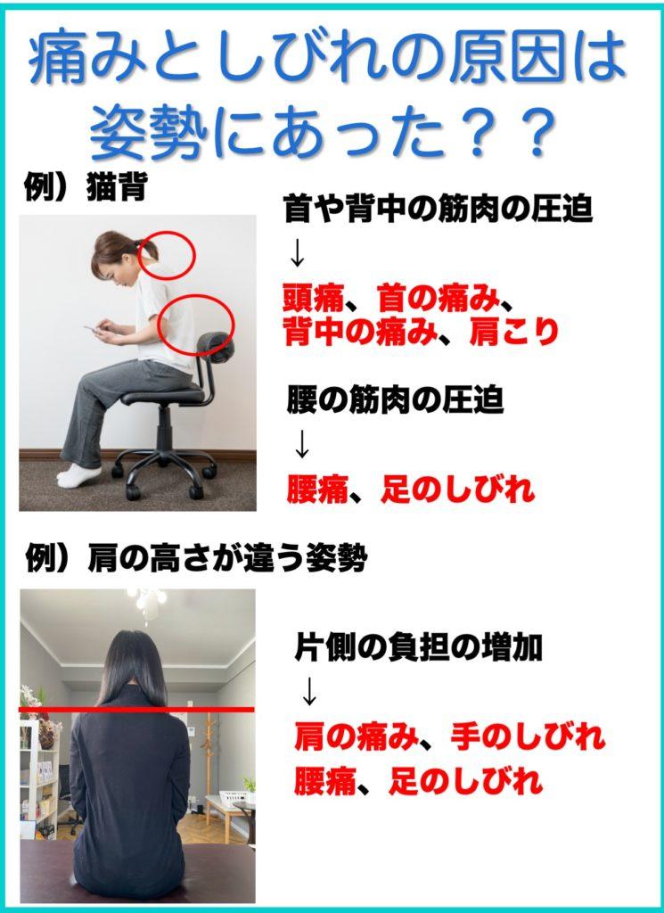 姿勢と痛みの関係 別府整体姿勢専門サロンゆのまち
